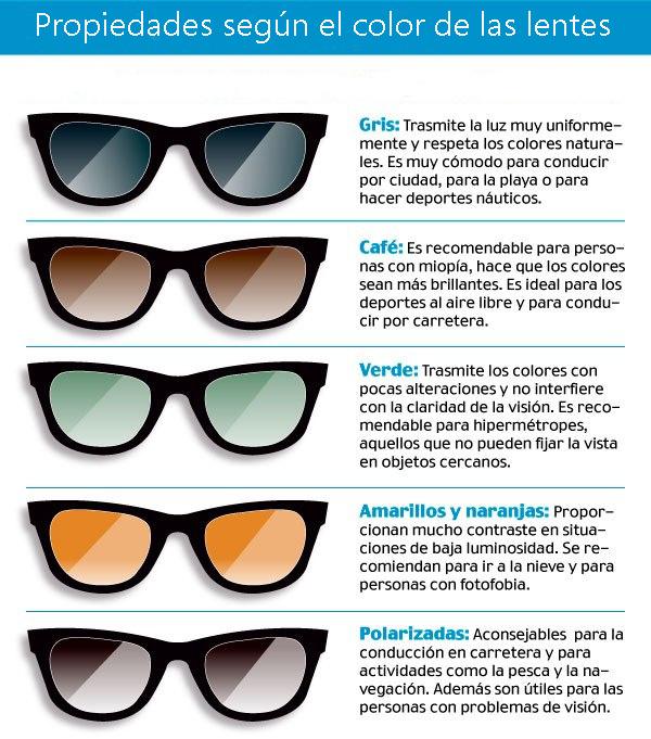 infografía ojos en verano