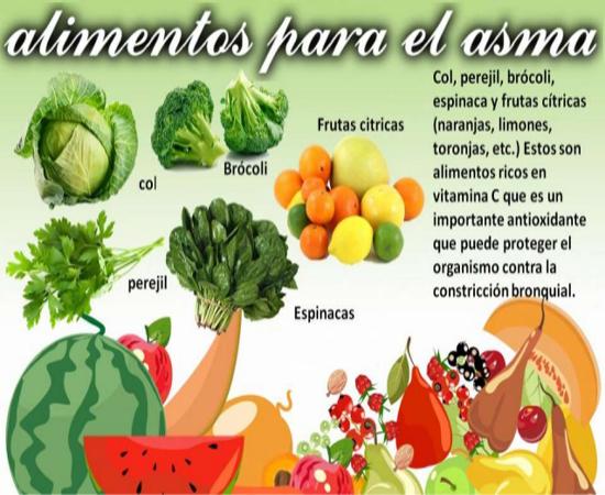remedios naturales para el asma