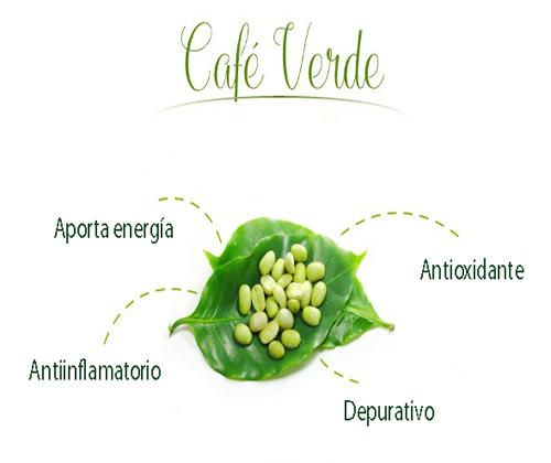 Descubre Todos Los Beneficios Del Café Verde Para Mantenerte Más Saludable
